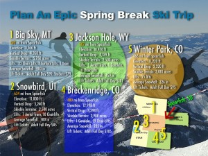 Plan an Epic Spring Break Ski Trip