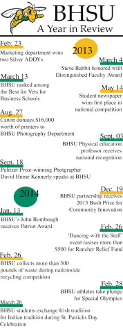 BHSU, A Year in Review