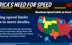 Speed Limit Rises in South Dakota