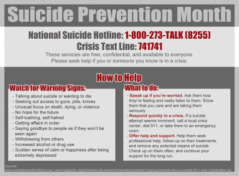 Suicide Awareness Needed All Year Long