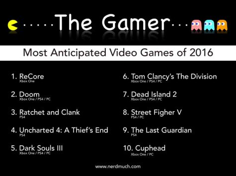 Top Video Games