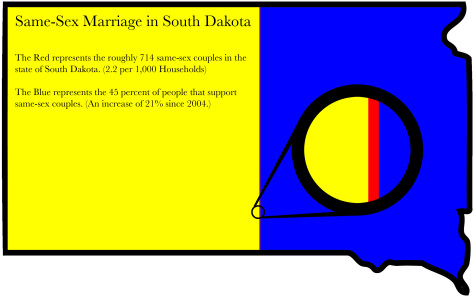 Same-Sex Marriage in South Dakota