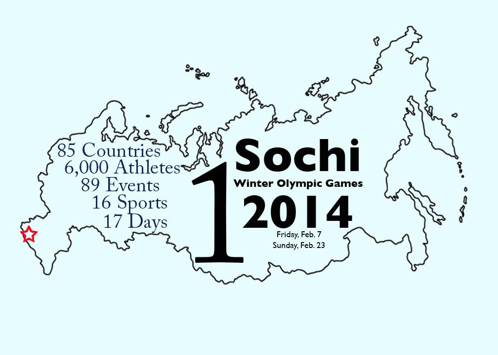 Coming to a Start the 2014 Sochi Olympic Games.