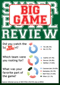 Big Game Review
