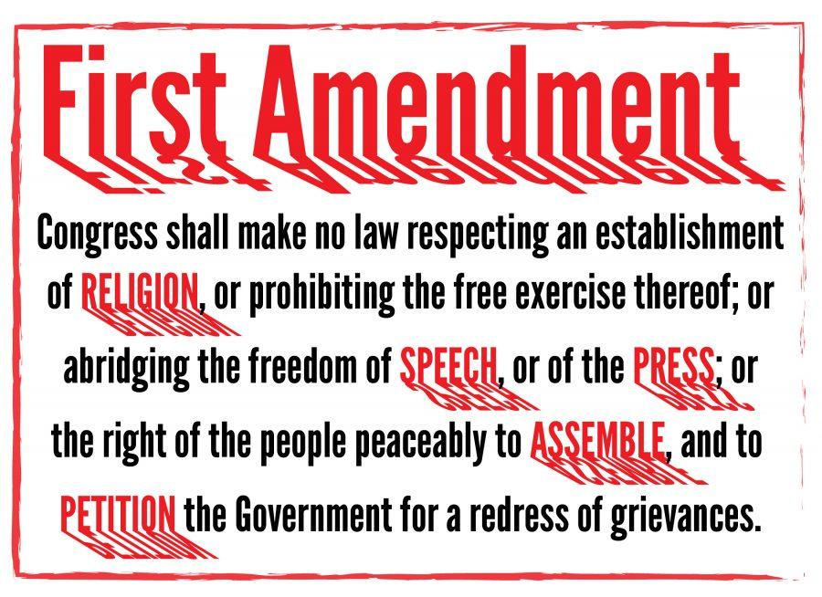 Image result for images of first amendment